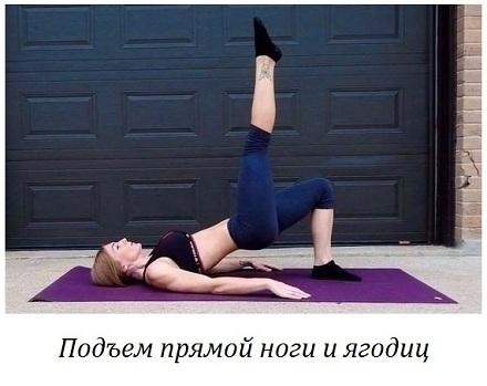 Упражнения для ягодиц и бедер с картинками 4