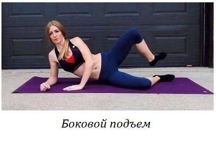 Упражнения для ягодиц и бедер с картинками 5